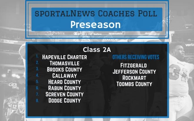 sportalNews Coaches Poll Class 2A Preseason (1)