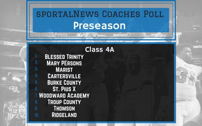 sportalNews Coaches Poll Class 4A Preseason (1)