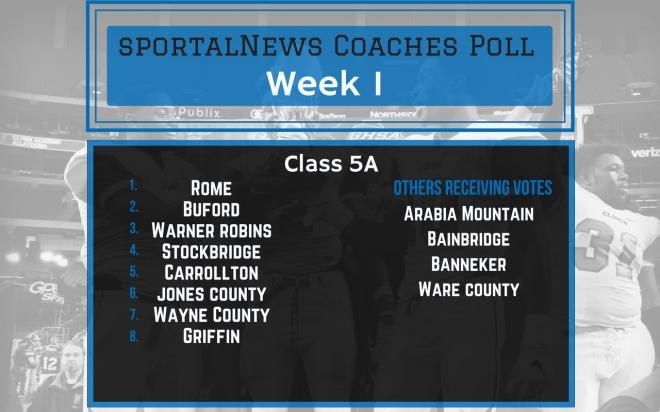 sportalNews Coaches Poll Class 5A Week 1.jpg