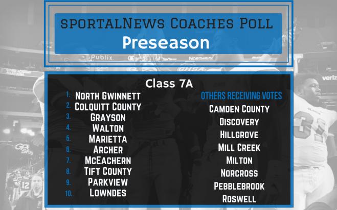 sportalNews Coaches Poll Class 7A Week 1.png
