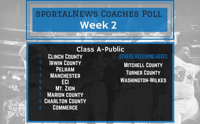 Wk 2 1A Pub sportalNews Coaches Poll