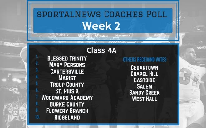 Wk 2 4A sportalNews Coaches Poll