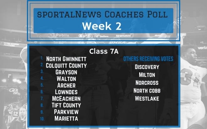 Wk 2 7A sportalNews Coaches Poll