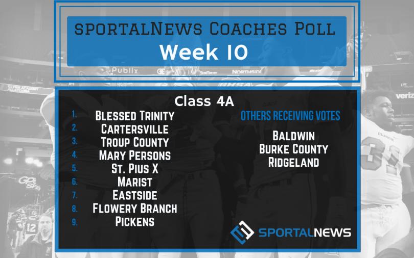 Wk 10 Class 4A sportalNews Coaches Poll