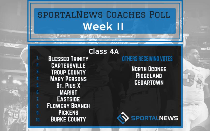 Wk 11 Class 4A sportalNews Coaches Poll