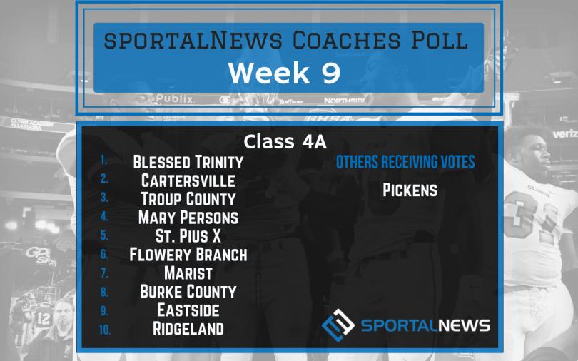 Wk 9 Class 4A sportalNews Coaches Poll