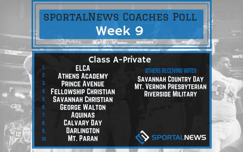 Wk 9 Class A-Private sportalNews Coaches Poll.png