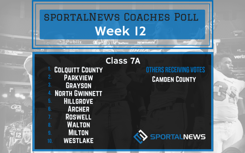 Week 12 7A sportalNews Coaches Poll